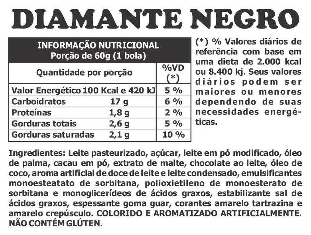Da próxima vez que você tomar um pote de sorvete Diamante Negro não se esqueça que maior parte dele é leite com açúcar e óleo.