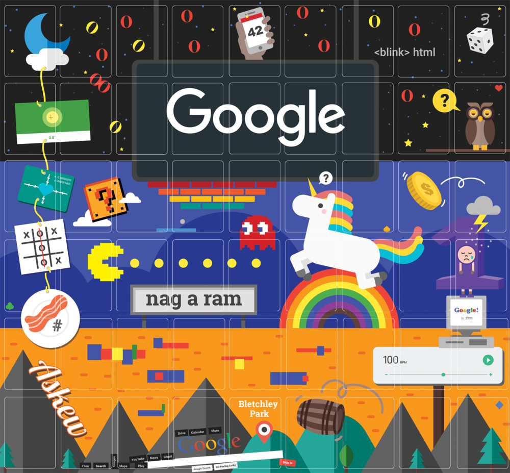 Card Backs which consist of Google's Easter Eggs for players/influencers to hunt them all. Take a guess! How many Easter Eggs can you find?