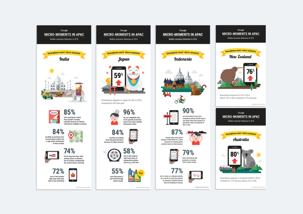 Google APAC Micro-Moments infographics with Google's material design being implemented.