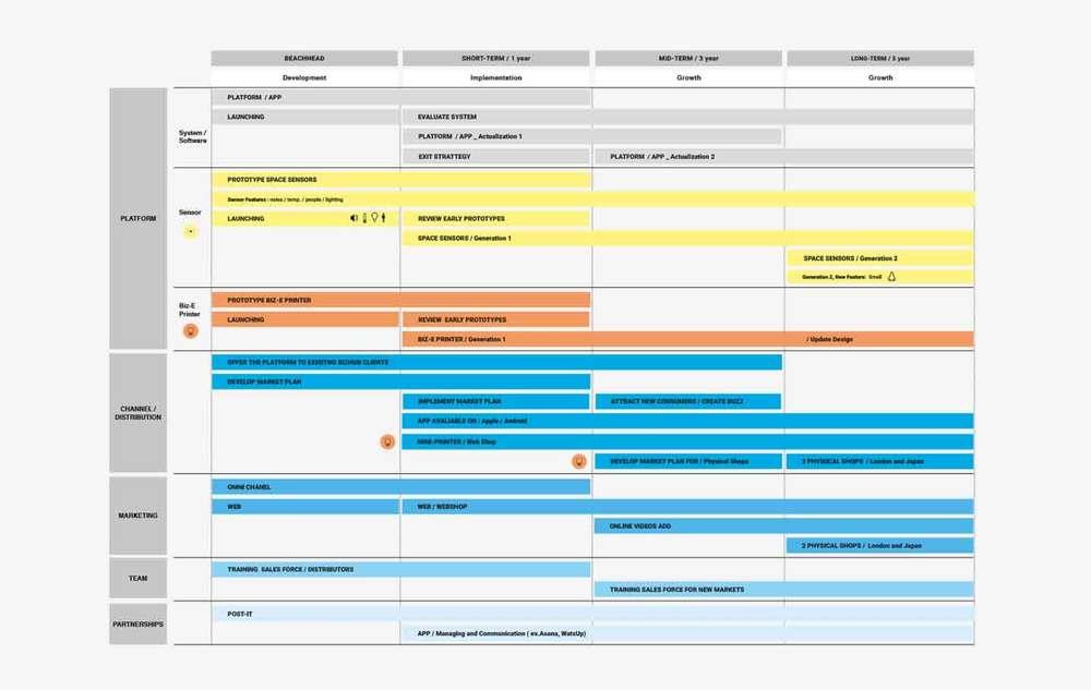 4_proces_konicaminolta_jordipedemonte_jordi-pedemonte_-designer_.jpg