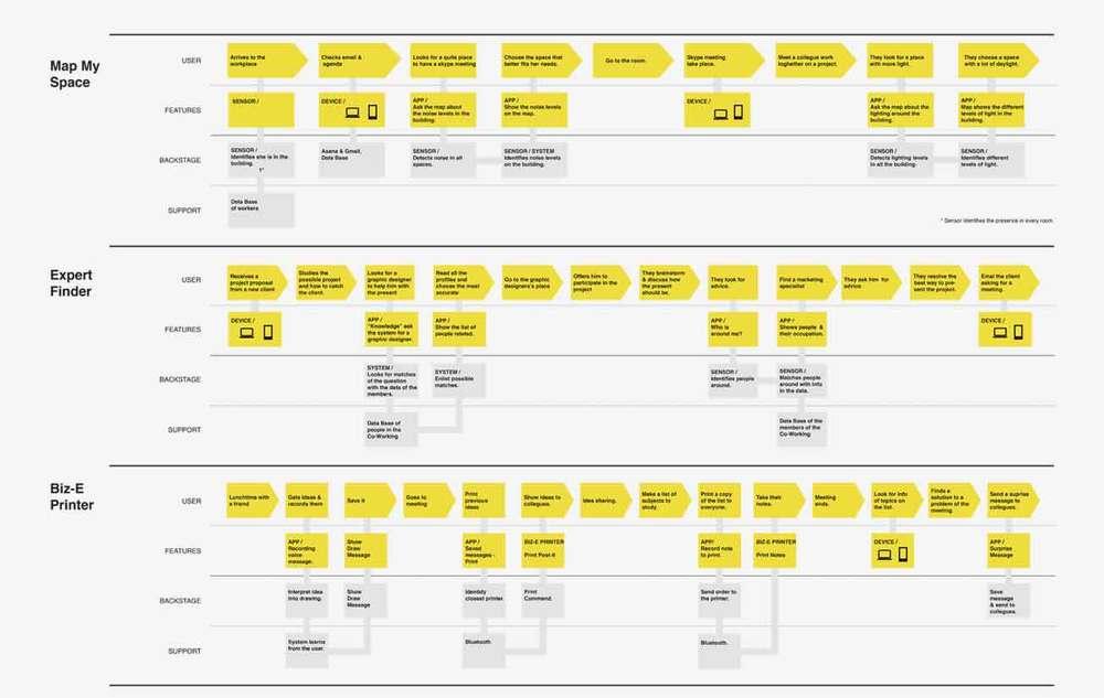 7_proces_konicaminolta_jordipedemonte_jordi-pedemonte_-designer_.jpg