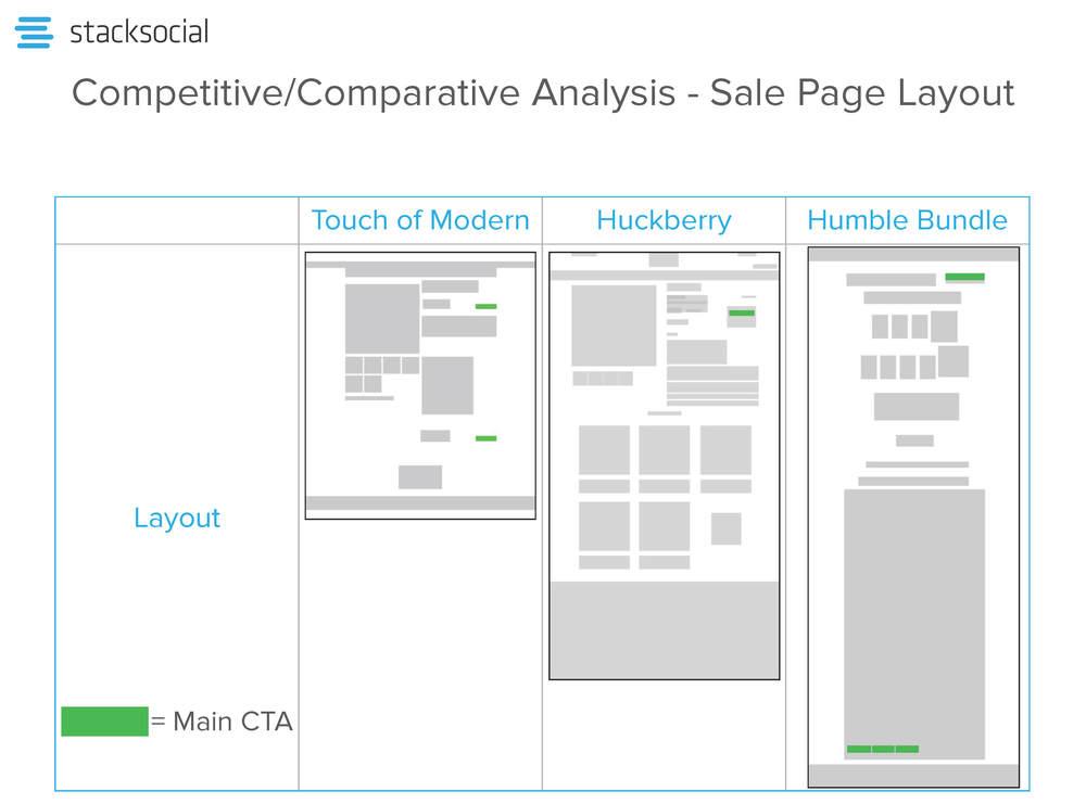 CompetitiveStack.jpg