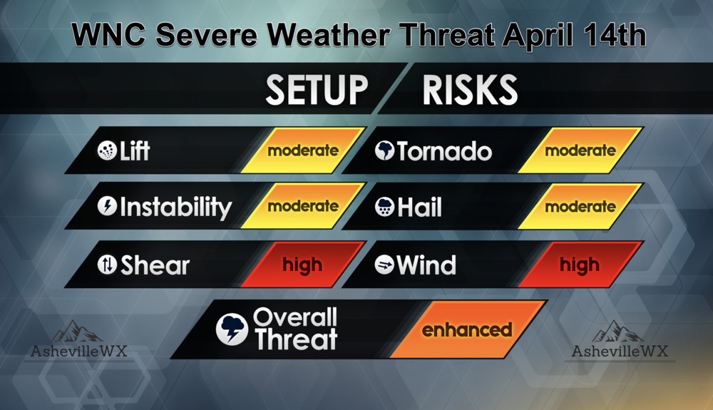 WNCSevereWEatherThreatGraphicApril14th.png