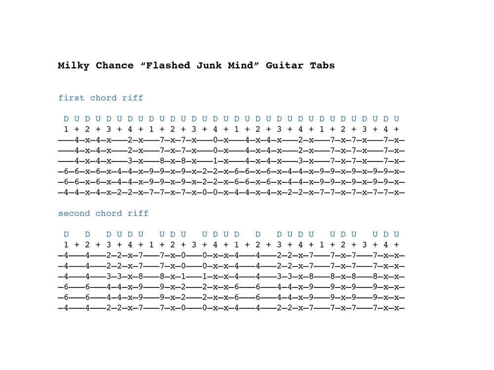 Milky Chance FLashed Junk Mind Guitar Tabs