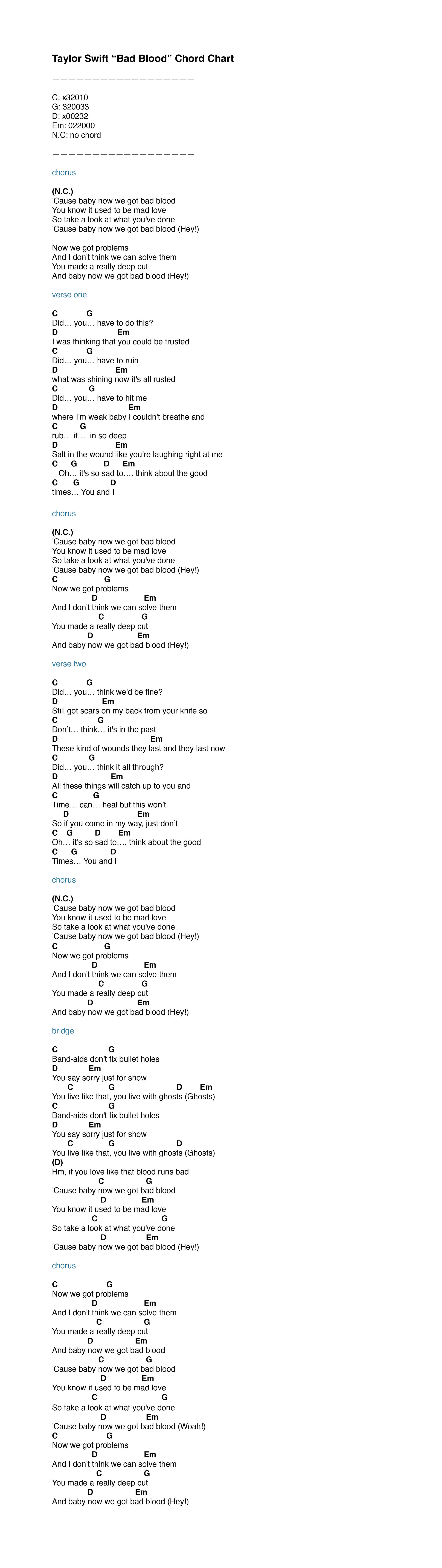 Taylor swift quotbad bloodquot chordistry the video above will show you all of that and you can use the chord chart below to sing and play along too enjoy taylor swift hexwebz Choice Image