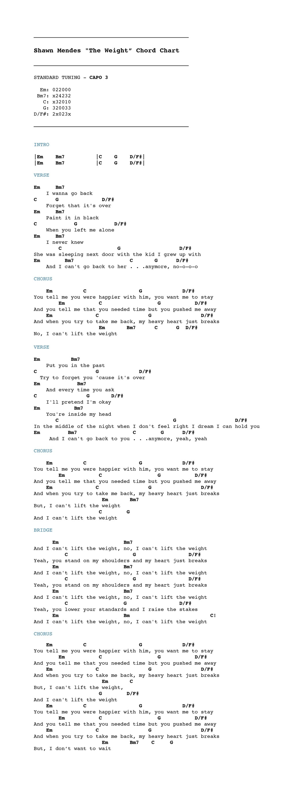 Shawn mendes the weight chordistry ill teach you all the other chords and strum patterns in the video too and you can use the chord chart below to sing and play along enjoy hexwebz Images