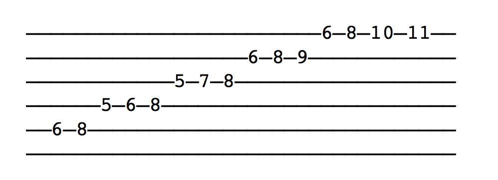Looking Deeper Into Barre Chords — CHORDISTRY