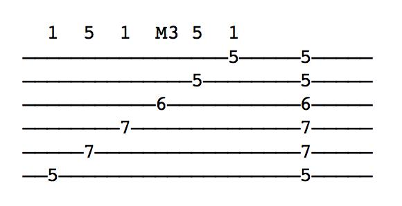 Beginner Jazz Shapes Chordistry
