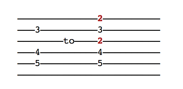 C Shape Barres And Chord Inversions Chordistry