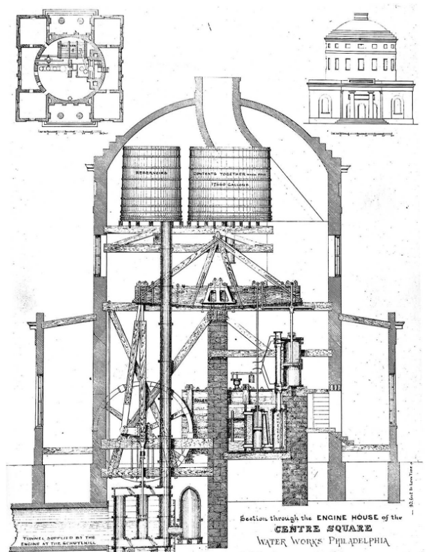 Diagram of Centre Square Pump House. Courtesy of phillyhistory.org