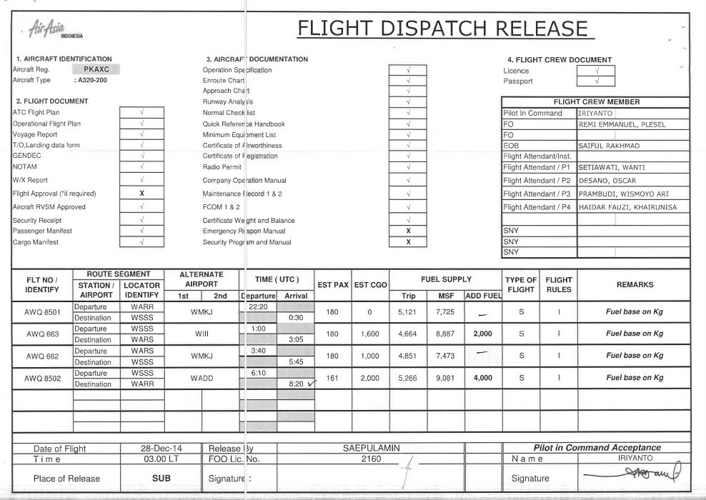 The Flight Dispatch Release Form shows no anomalies. It is important to check the fuel levels and ensure the actual readings tie up with figures on the form. However, Flight QZ8501 being a short haul trip, lessens the margin for error in case of negligence. Having lost contact after just 43 minutes post takeoff, less than 2,000kg of fuel would have been spent (accounting for takeoff and ascent to cruising altitude). It was unlikely QZ8501 lost contact because it ran out of fuel