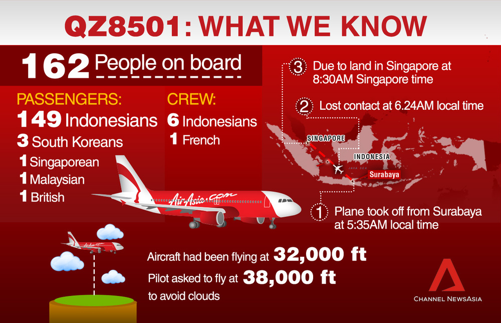 qz8501-infographic-data.jpg