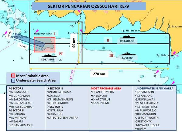 The search sector has expanded eastward due to the direction of the current, according to Malaysia's Chief of Navy Abdul Aziz Jaafar