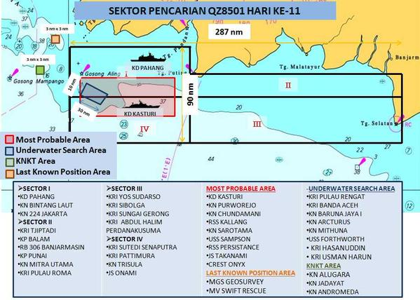 Search sectors for Wednesday have been adjusted, with the establishment of two new sectors, said Malaysia Chief of Navy Abdul Aziz Jaafar