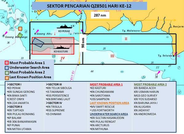 "The search sectors have been adjusted. The tail of QZ8501 was found in ""Most Probable Area 2, said Malaysia's Chief of Navy Abdul Aziz Jaafar. The search for the black box has been intensified, he added"