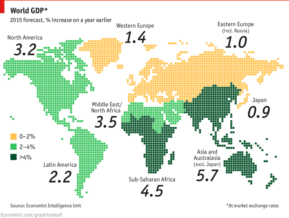 "Even with 2015 GDP growth forecasts being revised lower, most of the world (ex. Europe, Russia, and Japan) should see growth of above 3%. Actual growth figures have beat 2014 estimates. We believe there is excessive pessimism, especially once sub-$50 oil prices are taken into consideration. India is set to become the world's second fastest economy of the G20, behind China. The US is no slouch either, as we expect cheap energy to translate into higher discretionary spending by consumers and higher profits for corporations  This different form of ""wealth"" effect has never been widely talked about. We feel this will come as a pleasant surprise to the markets once they realize how much the 2 largest economies, US and China, benefit from cheap oil"