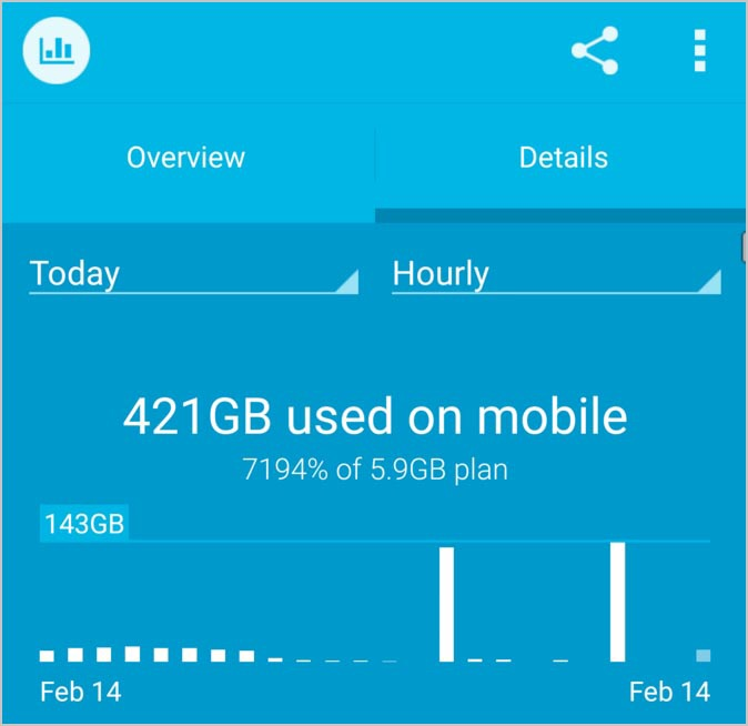 How To Get UNLIMITED Mobile Data With This Easy Hack — Business Of