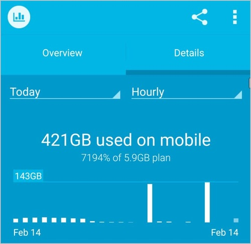 How To Get Unlimited Mobile Data With This Easy Hack Business Of