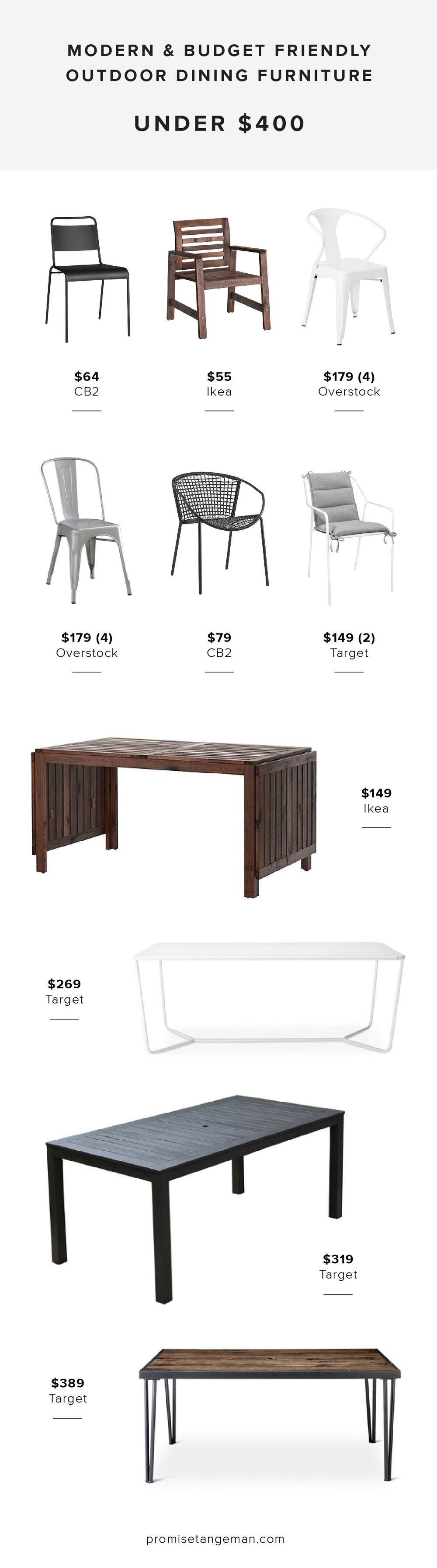 Affordable Outdoor Dining Furniture by Promise Tangeman