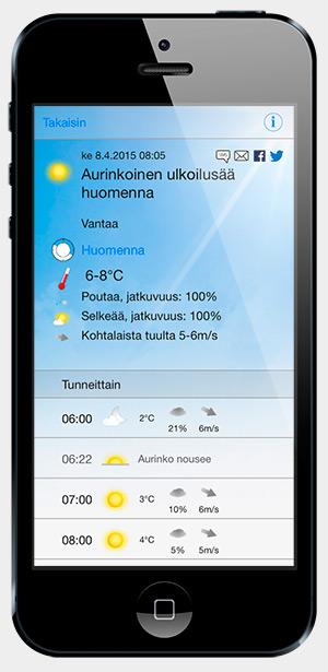 WeatherFriend-aurinkoinen-ulkoilu-kevat.jpg