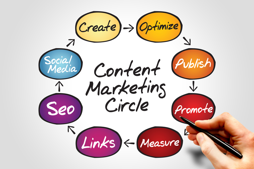 Content Marketing Tip for Small Business Owners