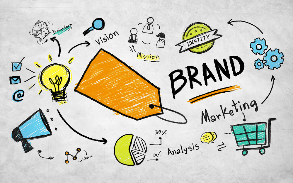 Aligning Your Small Business Brand with Customers' Lifestyles