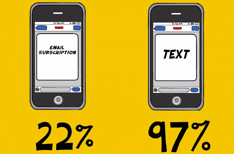 Local Small Businesses Should Use Text Marketing