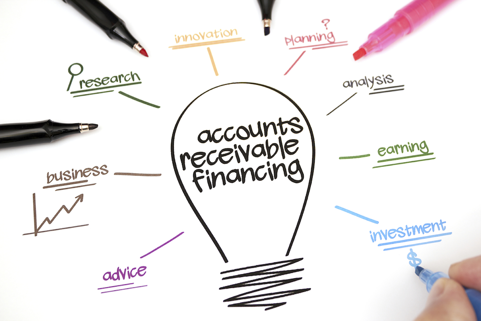 Accounts+Receivable+Financing+Small+Business+Financing