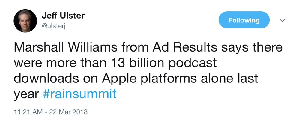 Jeff_Ulster_on_Twitter___Marshall_Williams_from_Ad_Results_says_there_were_more_than_13_billion_podcast_downloads_on_Apple_platforms_alone_last_year__rainsummit_.jpg