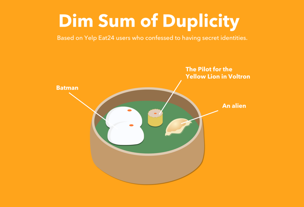 Dim Sum of Duplicity.png