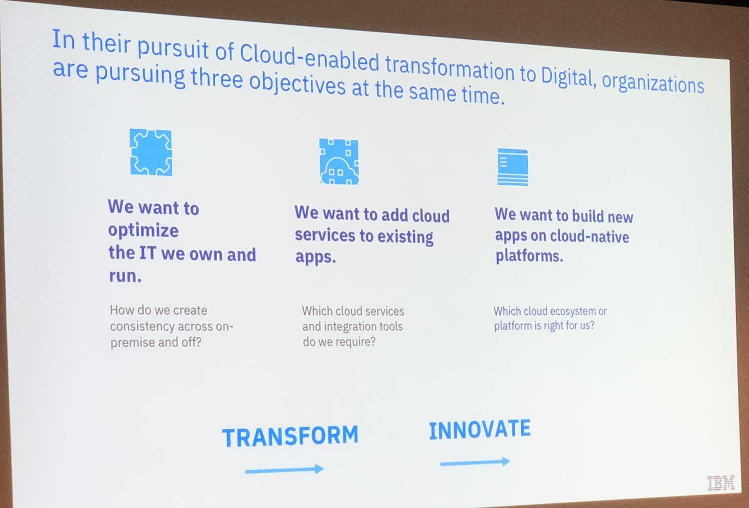 IMB Digital Transformation.jpg