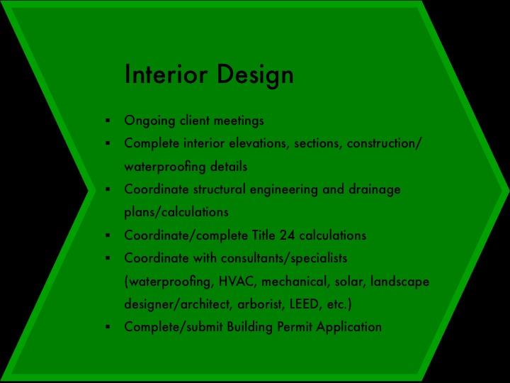 4 Interior Design.jpg