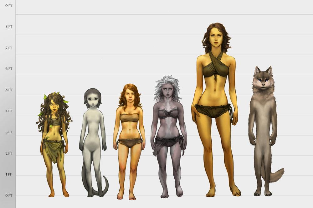 Aelith Races Female.jpg