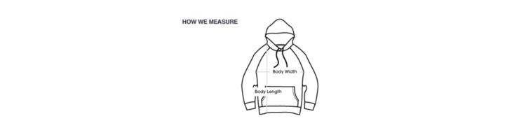 How+we+measure+SS.png