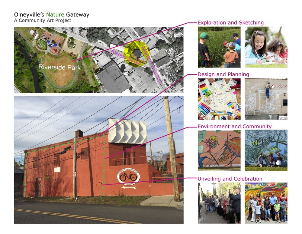 """Olneyville's Nature Gateway"", a proposal for an environmental mural, fronts Aleppo Street with the aim of activating this iconic corner with community engagement and unique environmental graphics."