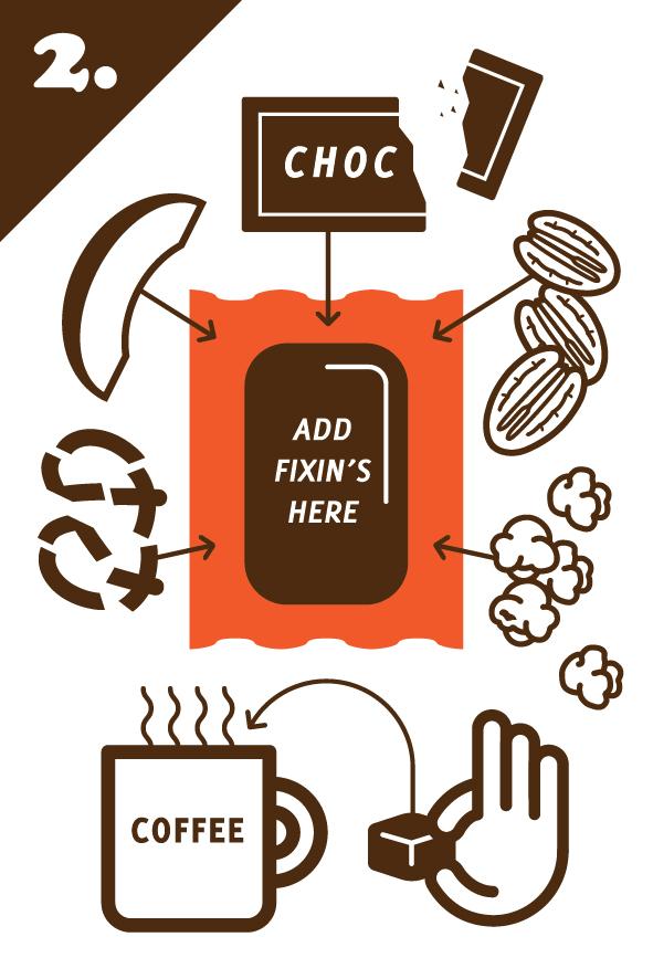 Coover Caramels Manual Set 2.jpg