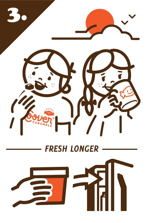 Coover Caramels Manual Set 3.jpg
