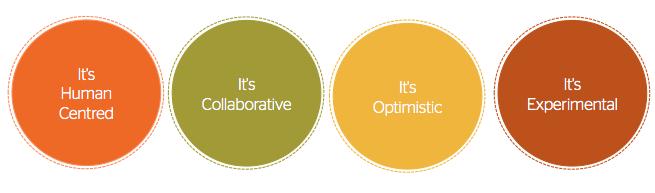 designthinkingmindset