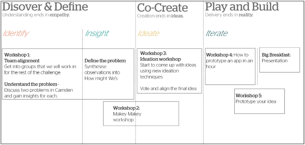 workshopdesignpriya.jpg