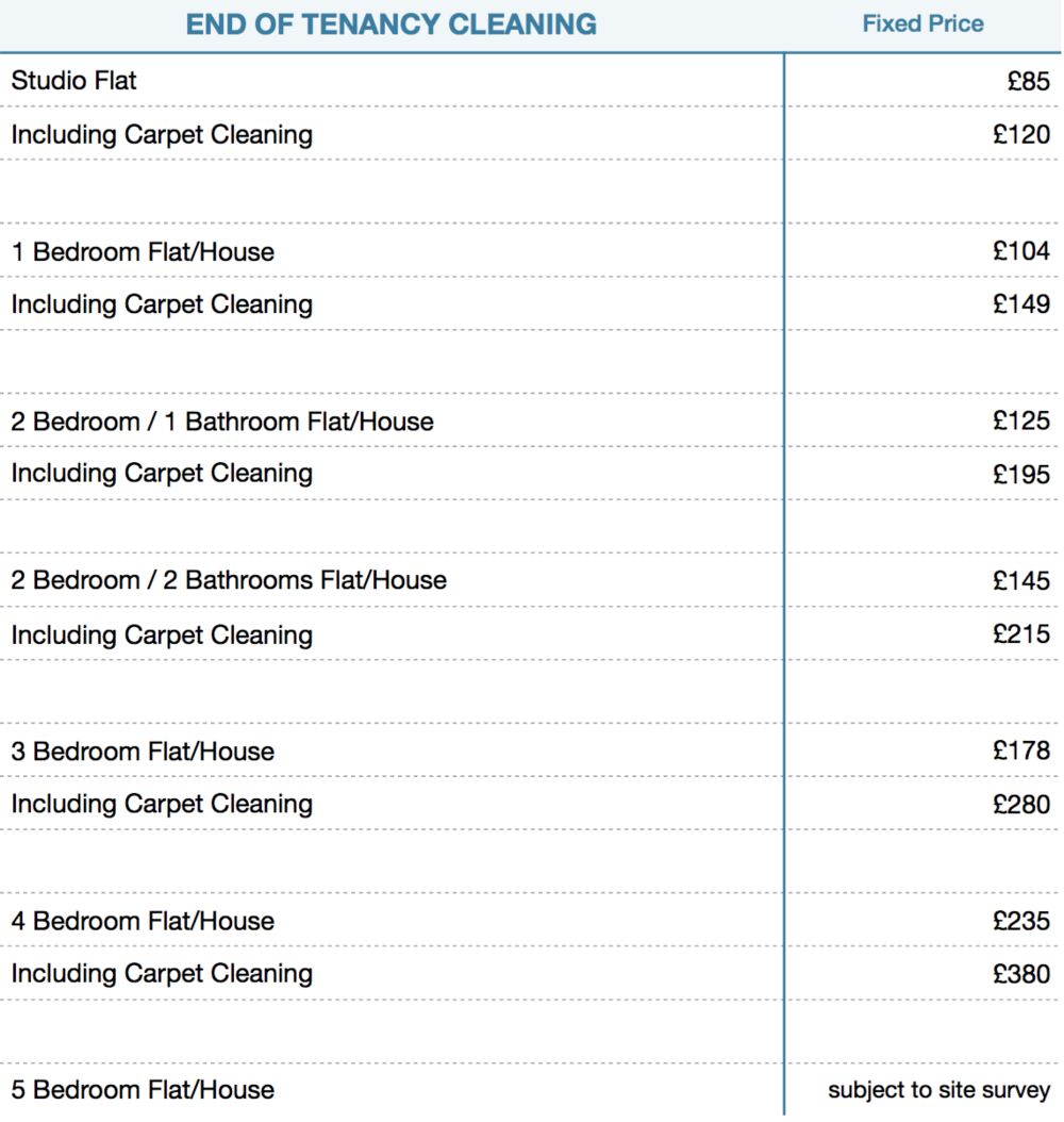 end of tenancy cleaning prices.png