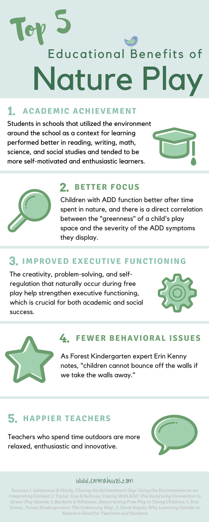 Top 5 Educational Benefits of Nature Play