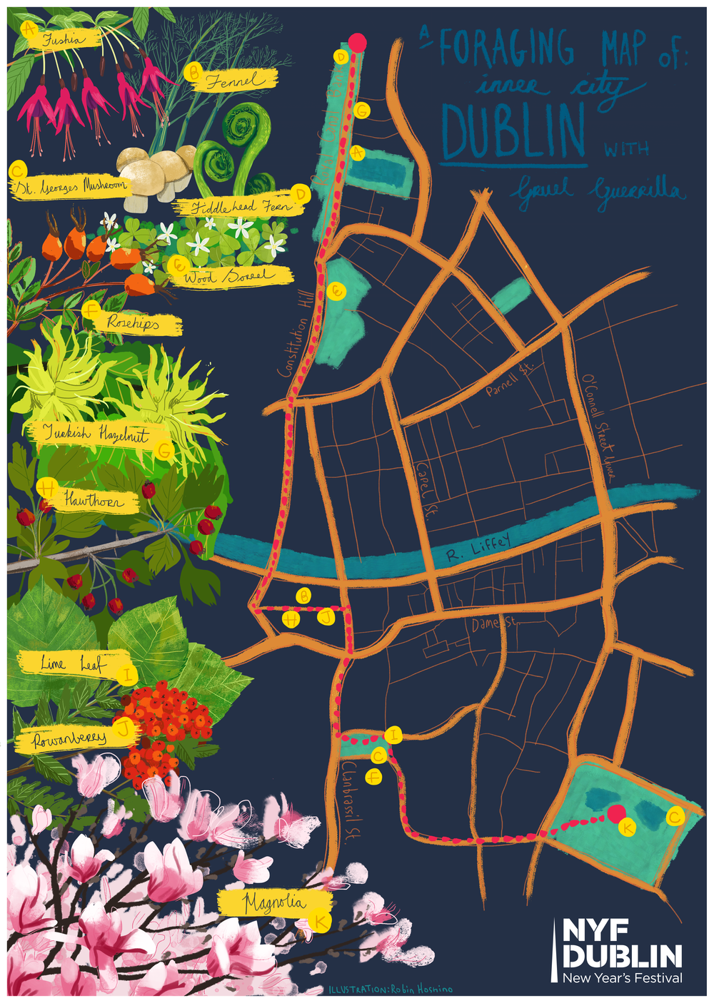Foraging Map