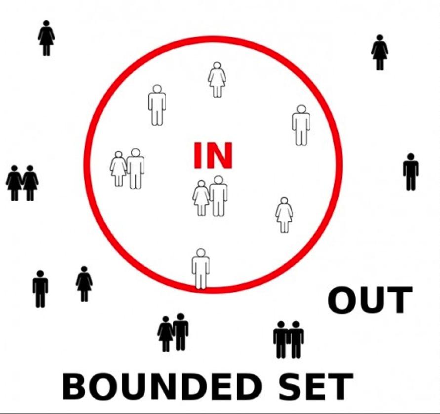 boundedset