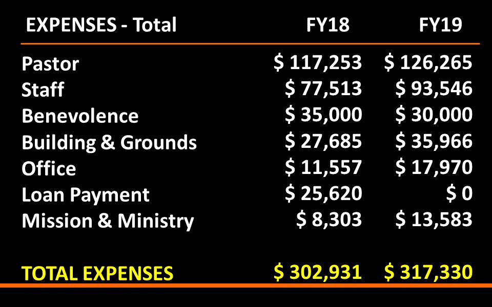 BudgetUpdate (4).PNG