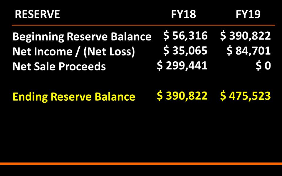 BudgetUpdate (6).PNG