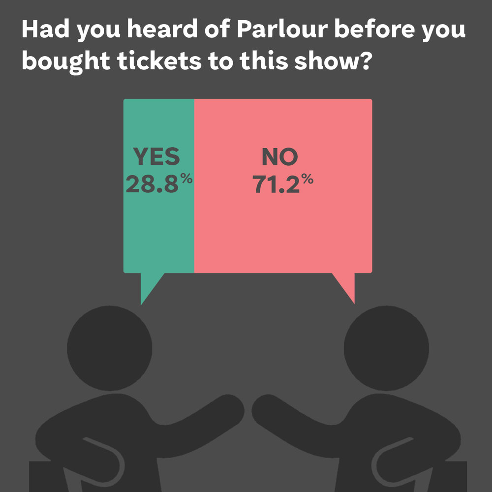 Had you heard of Parlour.jpg