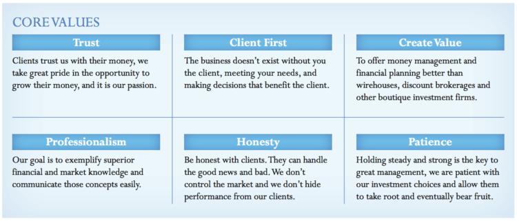 Company Kindred Financial Llc