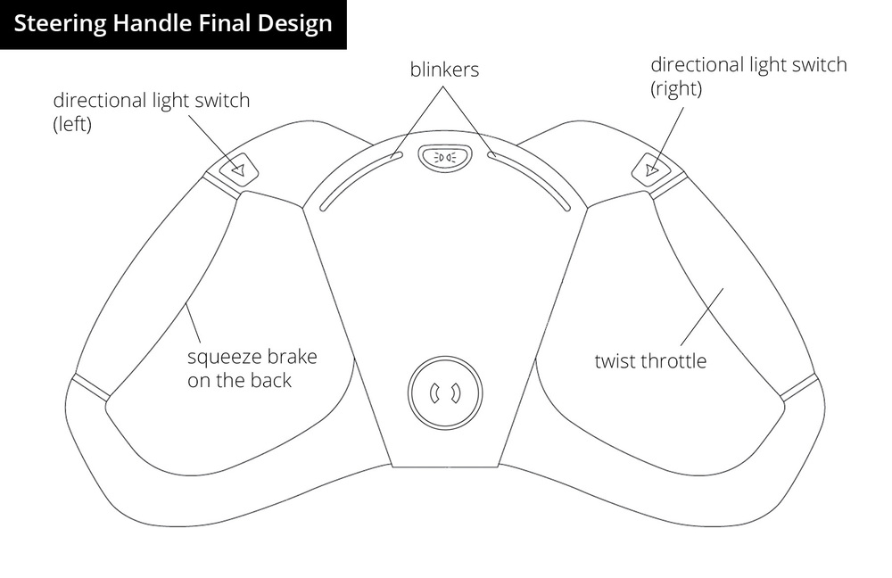 3.2-steering-sketch copy.jpg