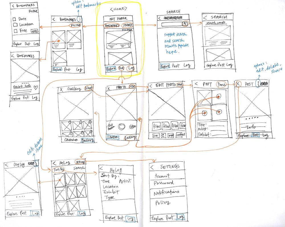 3-wireframe rouch sketch2.jpg