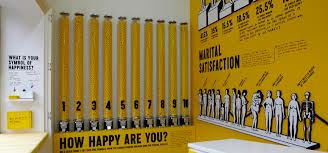 The Happy Show. Stefan Sagmeister.